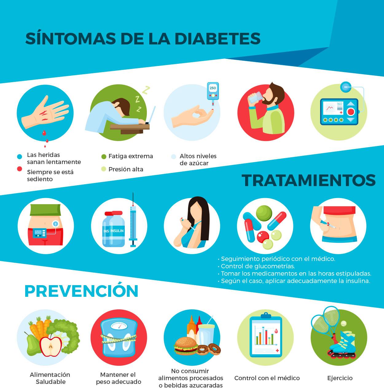 Prevenciones para la diabetes
